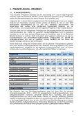 Finanzplan 2010 - 2015 - Seite 7