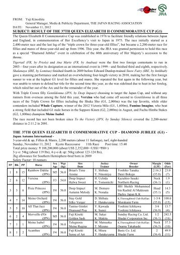 PDF(54kb) - Horse Racing in Japan