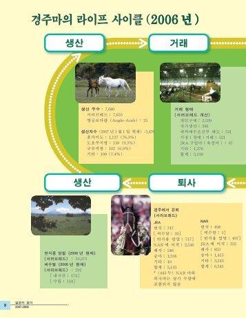 경주마의 라이프 사이클( - Horse Racing in Japan
