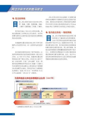 (Pari-mutuel)方式胜马投注[PDF:1.41MB] - Horse Racing in Japan