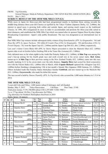 PDF(120kb) - Horse Racing in Japan