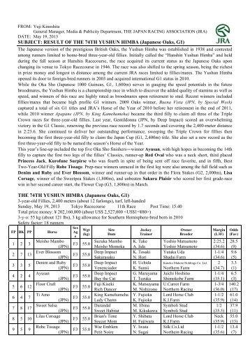 PDF(169kb) - Horse Racing in Japan