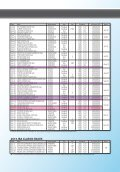 2013 JRA Graded Races Guidebook (PDF / 22MB) - Horse Racing ... - Page 5