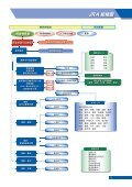 King of Sport CHINA_T_00-00表紙.indd - Horse Racing in Japan - Page 5