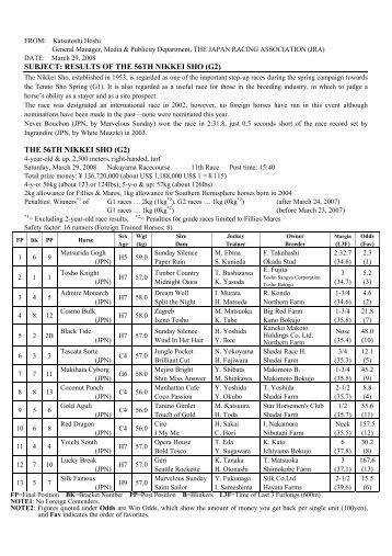subject: results of the 56th nikkei sho (g2) - Horse Racing in Japan
