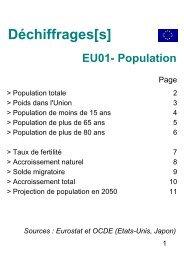EU01 - Population