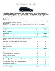 2004 VOLVO V50 SPEC SHEET.pdf