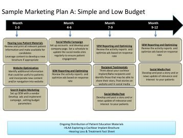 marketing budget important Marketing is an important business investment find out about the costs of  marketing and the different ways a marketing budget can be set.