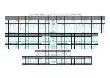 Rozkład jazdy pociągów interREGIO i REGIOekspres ważny od 9 ...
