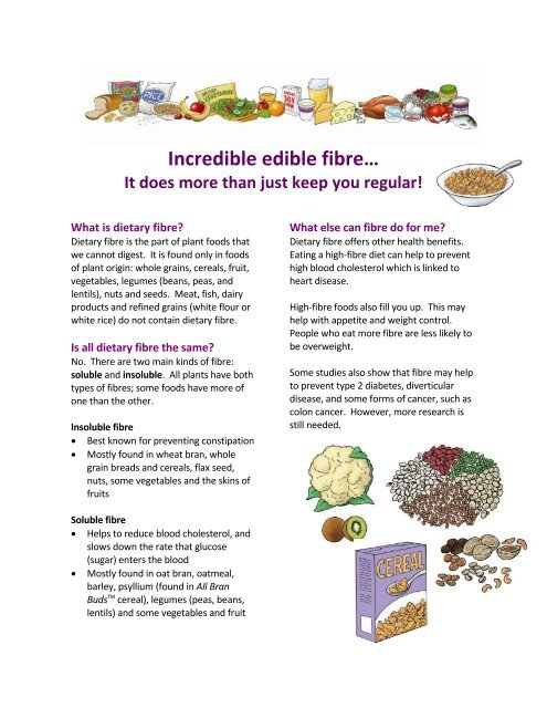 Incredible edible fibre… - Renfrew County and District Health Unit