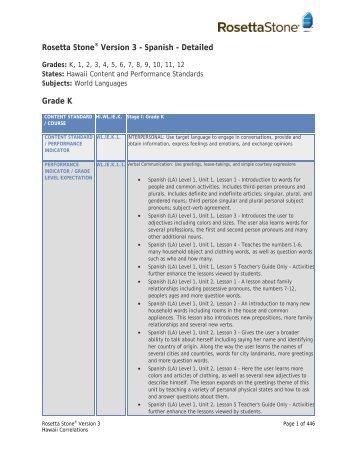 Rosetta Stone® Version 3 - Spanish - Detailed Grade K