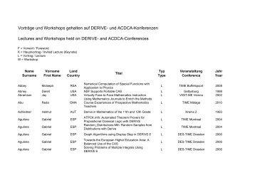 und ACDCA-Konferenzen Lectures and Workshops held on DERIVE