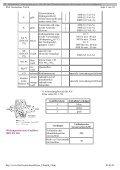 Persönliche Schutzausrüstungen Atemschutzgeräte Teil B - Page 3