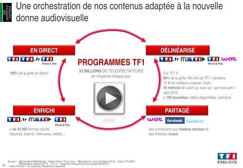 Présentation générale offre mobile TF1 Publicité