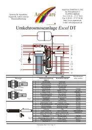 Umkehrosmoseanlage Excel DT(P) - Aquacare Gmbh & Co. KG