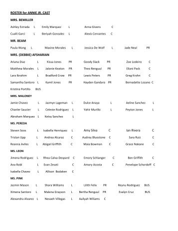 Roster by Classroom