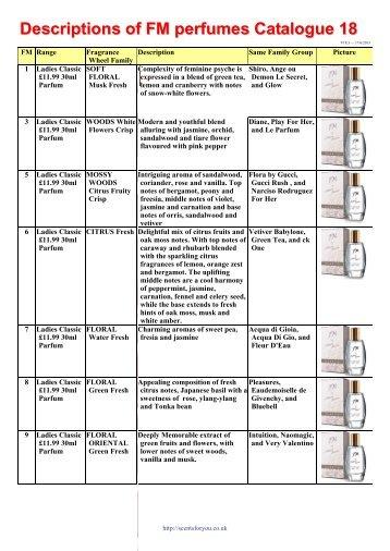 Descriptions of FM perfumes Catalogue 18 - ScentsForYou