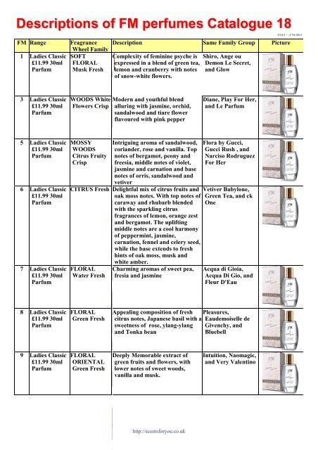 Descriptions Of Fm Perfumes Catalogue 18 Scentsforyou