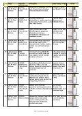 Descriptions of FM perfumes Catalogue 18 - ScentsForYou - Page 2