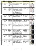 Descriptions of FM perfumes Catalogue 18 - ScentsForYou - Page 4