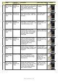 Descriptions of FM perfumes Catalogue 18 - ScentsForYou - Page 5