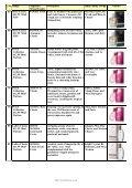 Descriptions of FM perfumes Catalogue 18 - ScentsForYou - Page 6