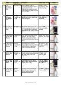 Descriptions of FM perfumes Catalogue 18 - ScentsForYou - Page 7