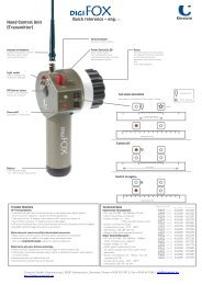 DigiFOX Quick Guide Ver 3.1 - Schneider Optics