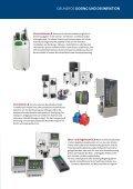 Dosierpumpen, Mess-/Regeltechnik und Desinfektionssysteme - Seite 3