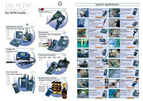 Die WTW- Familie… - AquaCare GmbH & Co. KG