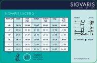 SIGVARIS ULCER X - Mediq Danmark A/S