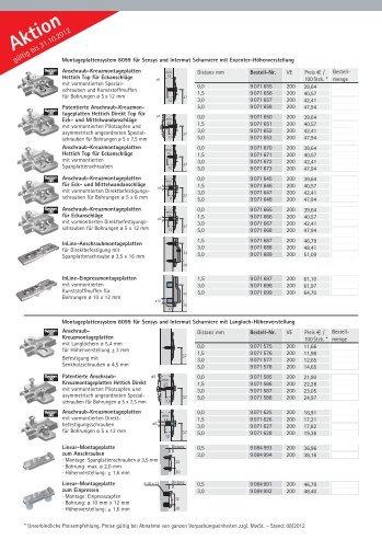 Intermat Bestellformular - Thommel I & H GmbH