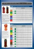 Spray Nozzle Selection Guide - Page 3