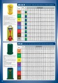 Spray Nozzle Selection Guide - Page 4