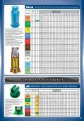 Spray Nozzle Selection Guide - Page 5