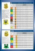 Spray Nozzle Selection Guide - Page 6