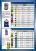 Spray Nozzle Selection Guide - Page 7