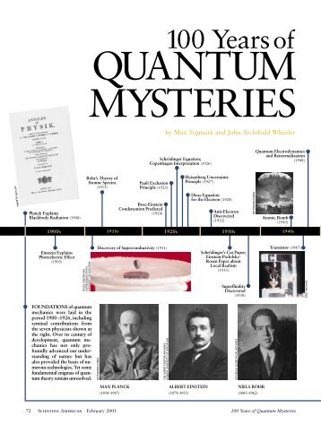 100 Years of Quantum Mysteries - MIT Kavli Institute for Astrophysics ...