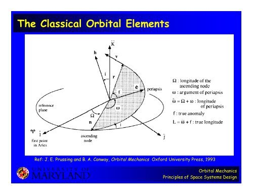The Classical Orb