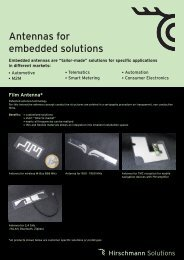 Antennas for embedded solutions - Hirschmann Solutions