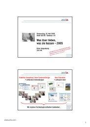 Was User lieben, was sie hassen – 2005 - Zeix AG