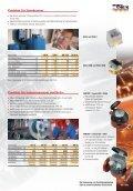 CONTOIL® - Aquametro AG - Seite 3