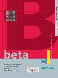 Katalog Add-On ET B1 AO 2008