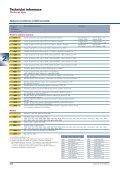 Katalog K15 - Page 6