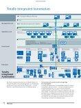 PROFIBUS - Das Multitalent für die Kommunikation in der ... - Seite 2