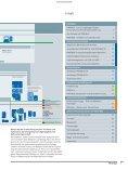 PROFIBUS - Das Multitalent für die Kommunikation in der ... - Seite 3