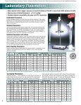 Thermo Scientific Gilmont Instruments Catalog - Clarkson ... - Page 4