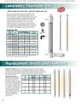 Thermo Scientific Gilmont Instruments Catalog - Clarkson ... - Page 6