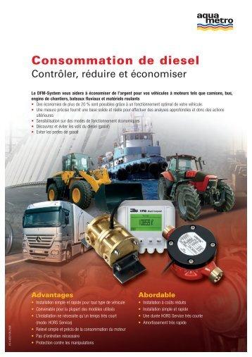 Consommation de diesel - Aquametro AG