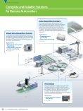 Remote Ethernet I/O - Elmark Automatyka Sp. z oo - serwer pomocy ... - Page 2